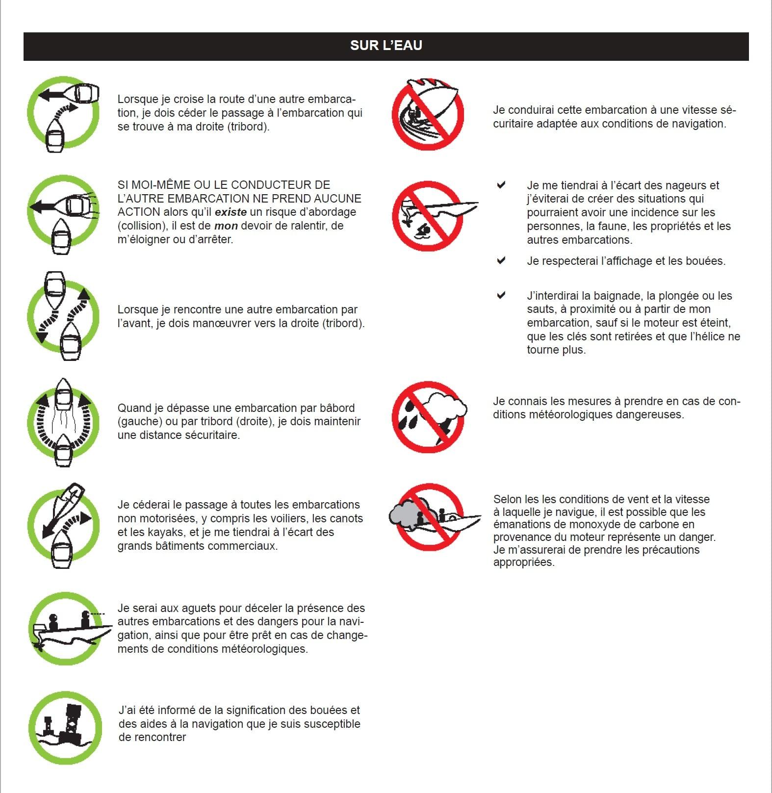 Règles de sécurité sur l'eau